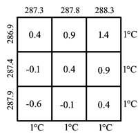 miracle_grid_flat