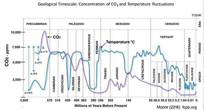 Geological_CO2