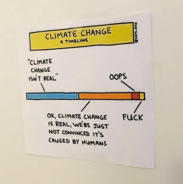 Image result for climate and city memes