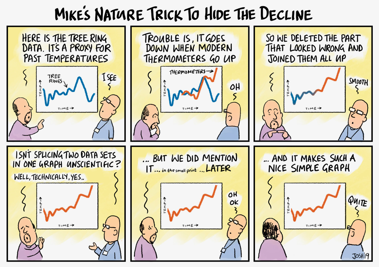 Mikes Nature Trick' Revisited- @ScottAdamsSays edition