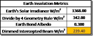 Table 5: Suggested Earth Insolation Metrics for OK-First diagrams.