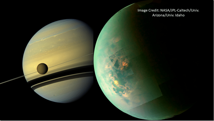 Figure 1: Saturn's largest moon - Titan.