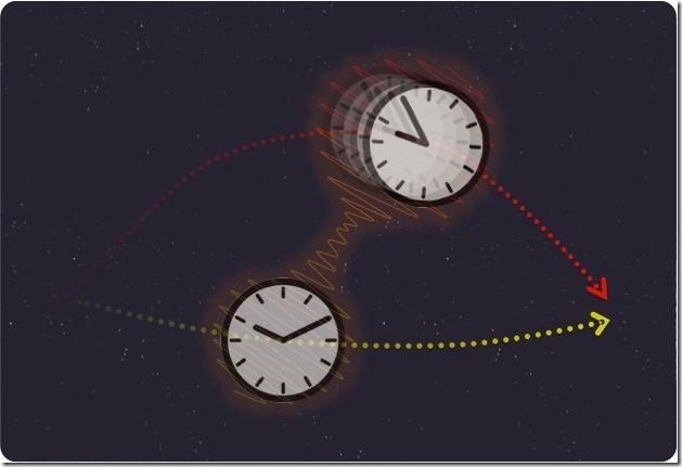 A clock moving in superposition of different speeds would measure a superposition of different elapsing times -- in a quantum version of the famous 'twin paradox' of special relativity. Credit: Magdalena Zych