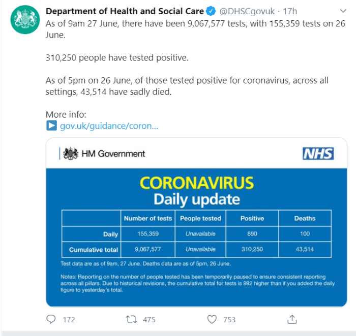Is the UK government misleading the public on COVID tests?   Watts Up With  That?
