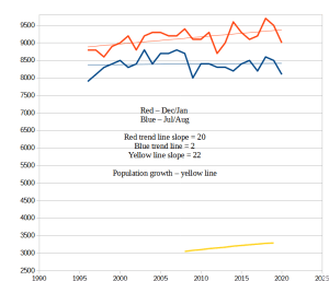 elec_use_pop_growth.png