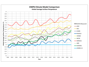 CMIP6_Compare.png