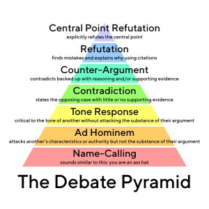 DebatePyramid.jpg