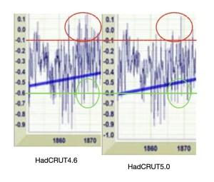 HadCRUT46v50.jpg