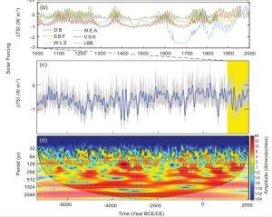 IPCC_solar.JPG