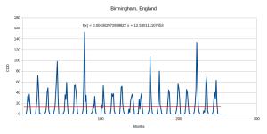 birmingham_england_cdd.png