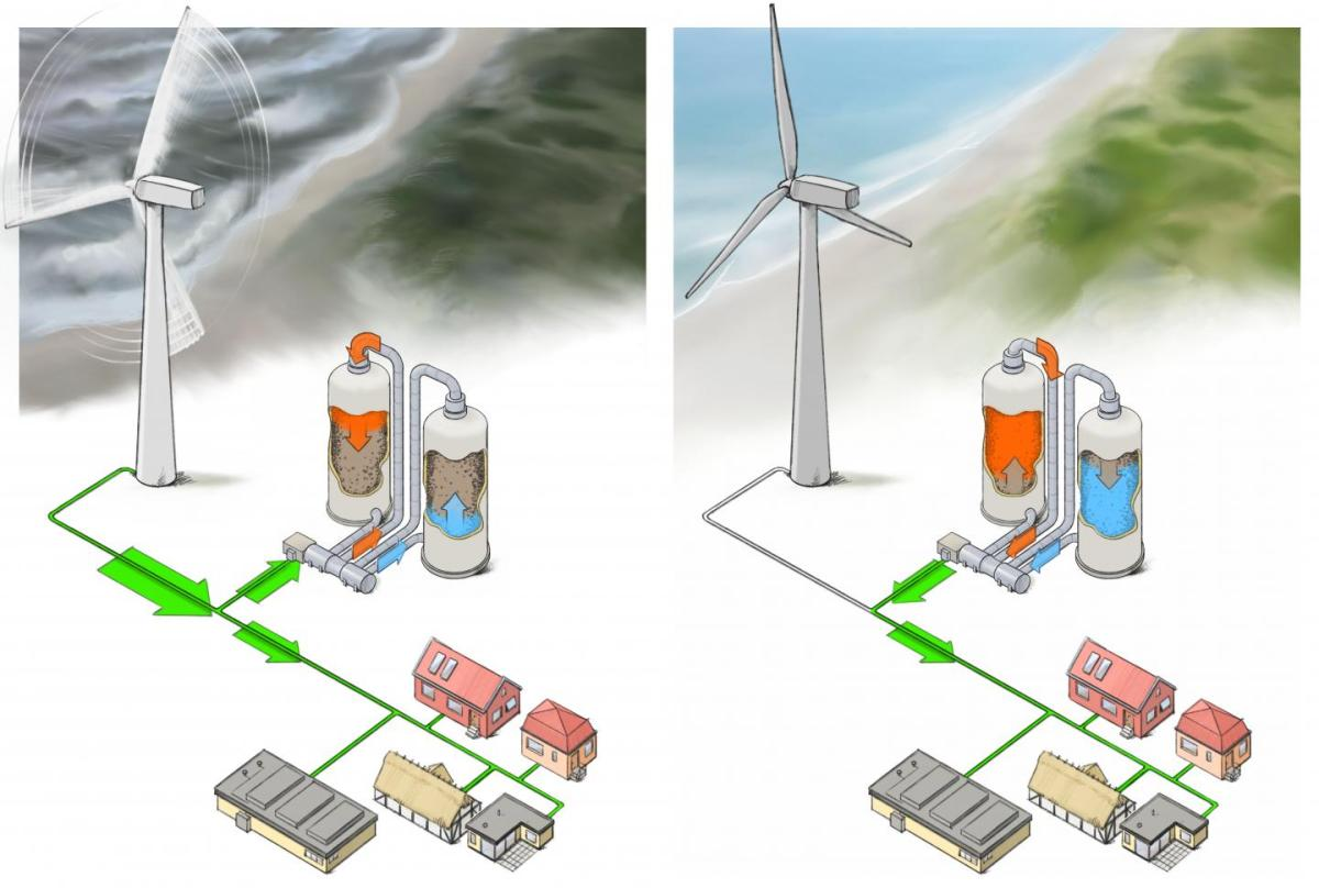 Denmark's largest battery – one step closer to storing green power in stones