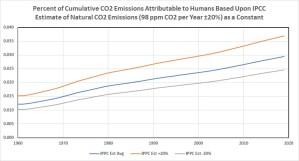 Cumulative Emissions 4.jpg
