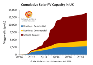 solarpower-in-uk.png