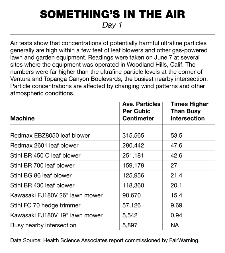 FW.09.17.04.Leafblower_exhaust_charts_1.5-1