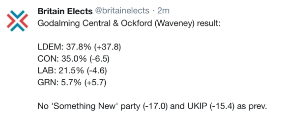 Waverley Tories lose a seat