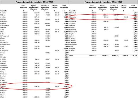 Members_allowances_16_17-1.jpg