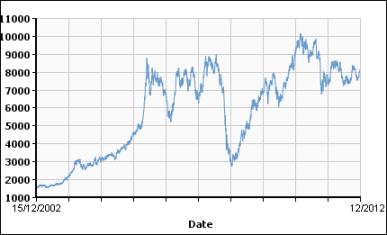 price_chart_copper