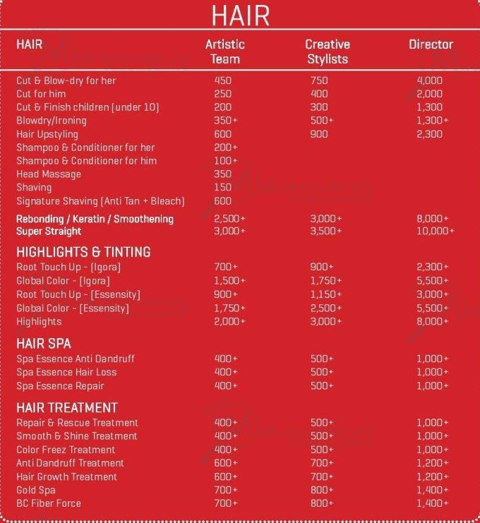 Monsoon Salon- Connaught Place throughout Haircut Prices Jawed Habib Salon