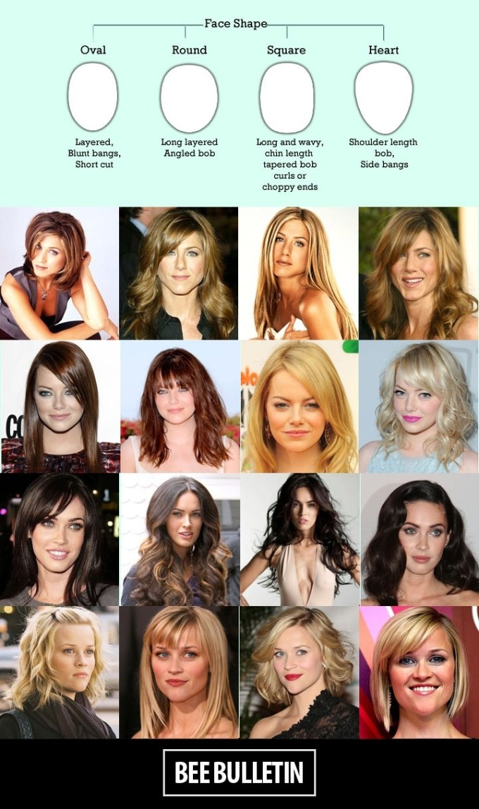 Recent Oval Face Shape Haircuts Ideas For Hair Colours - Melfori intended for Haircut For Oval Face Female
