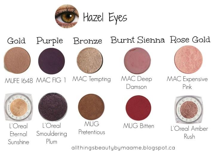 best mac eyeshadow colors for green eyes – wavy haircut