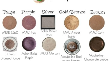 Beauty Guide : Best Eyeshadows For Your Eye Colour In 2019 in Mac Eyeshadows For Blue Grey Eyes