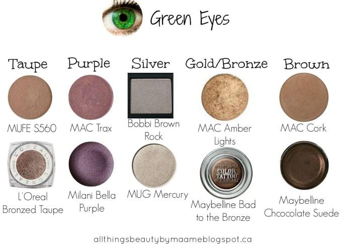 mac eyeshadows for blue grey eyes – wavy haircut