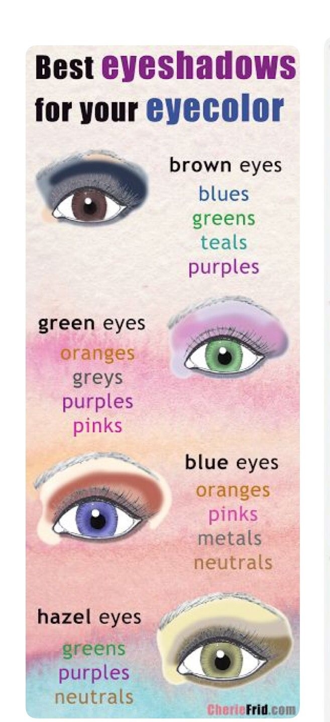 good eyeshadow colors for green hazel eyes - wavy haircut
