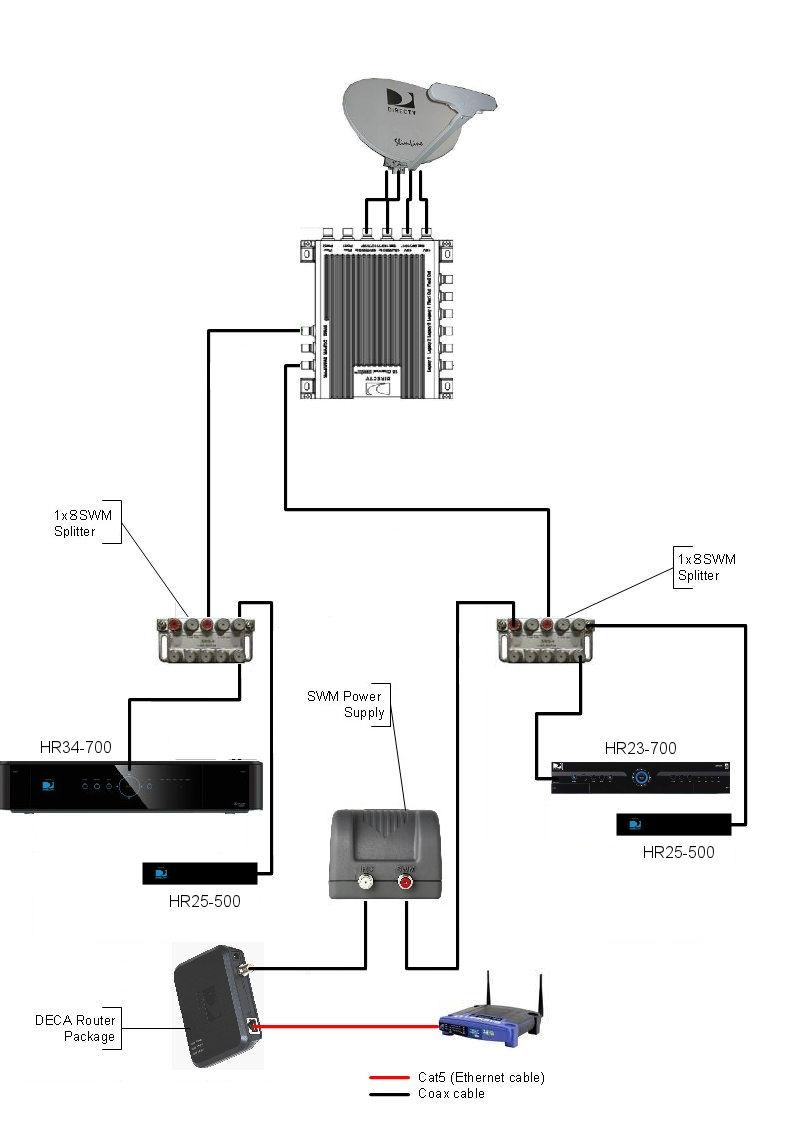 My_DirecTV_Installation direct tv swm wiring diagrams facbooik com,Dtv Wiring Diagrams