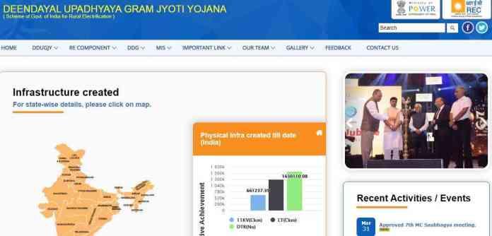 What is Deendayal Upadhyaya Gram Jyoti Yojana: Apply Online, Application Form