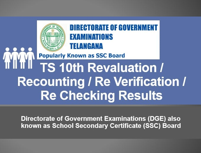 TS 10th Revaluation Results - Check SSC Recounting Results
