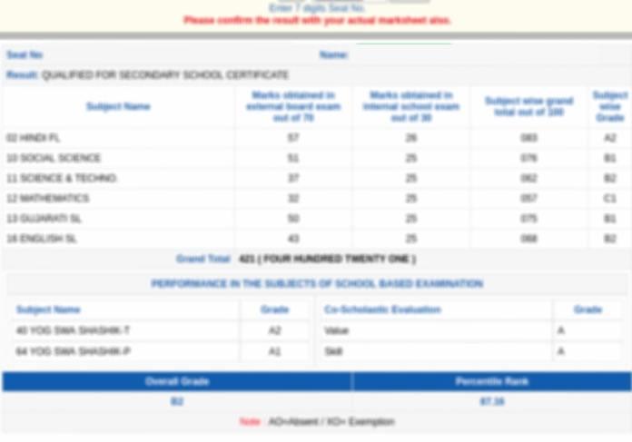 Gujarat 10th Mark sheet