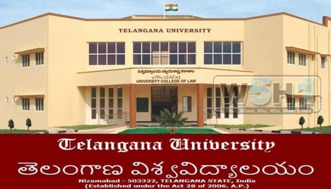 Telangana University (TU)