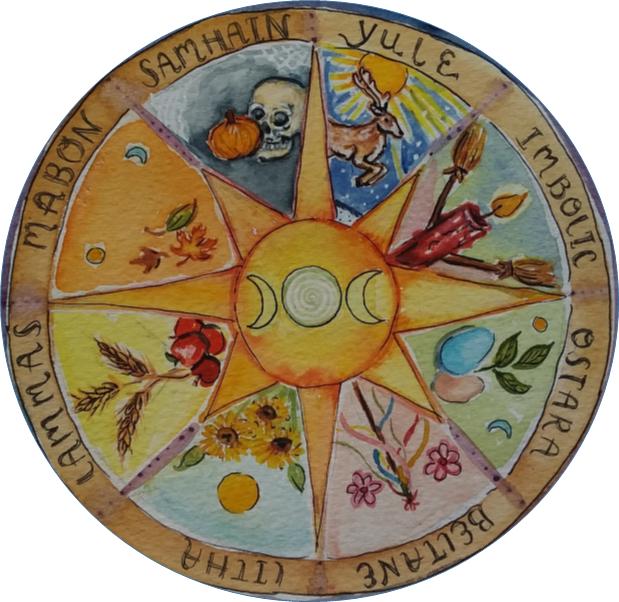 Wheel of the Year pagan watercolor (c) 2018 Tiana