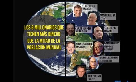 Los 8 millonarios con más capital que la mitad de la población mundial