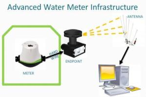 Advanced Water Meter Reading Infrastructure Forum @ Wayland Town Building Senior Center | Wayland | Massachusetts | United States