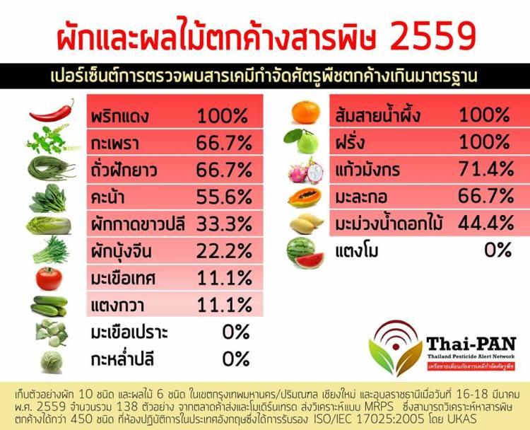 Thai pan1