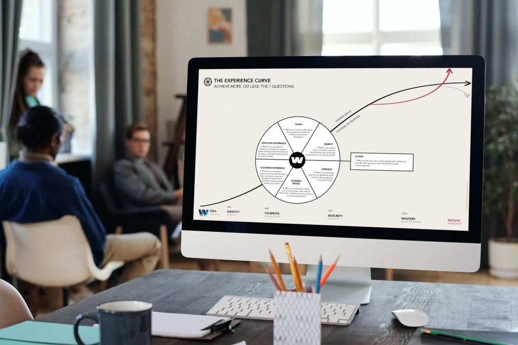 Waymaker Sensemaking Framework