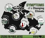 Infographic: 8 Canadian Symptoms of a Changing Climate