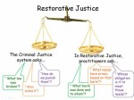 Select Bibliography of Key Restorative Justice Works