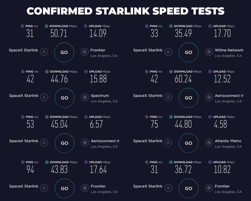 starlink tests