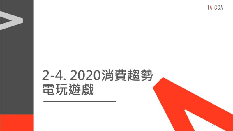 2020年文化內容消費趨勢調查0326 page 0023