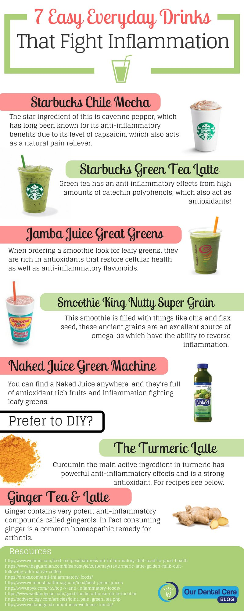 drinks to fight inflamation