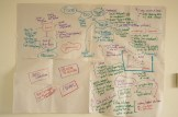 Imperial Ecology seminar with Stefan Morales, mind map (Summer 2012)