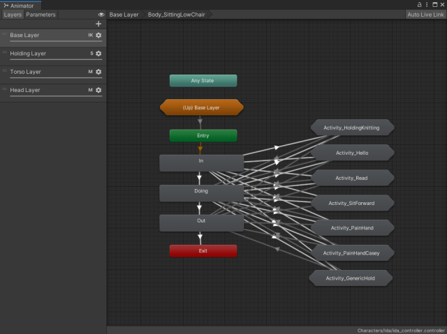 """A screenshot of Unity's AnimatorController tool - it displays a visual representation of Ida's Animation states and transitions. It currently displays the internals of the Body_SittingLowChair state, which includes a flow of In State, to Doing State, to Out State, as well as lots of transitions from these states to the internal """"Activity"""" states, including Activity_HoldingKnitting."""