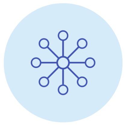 Portal UC