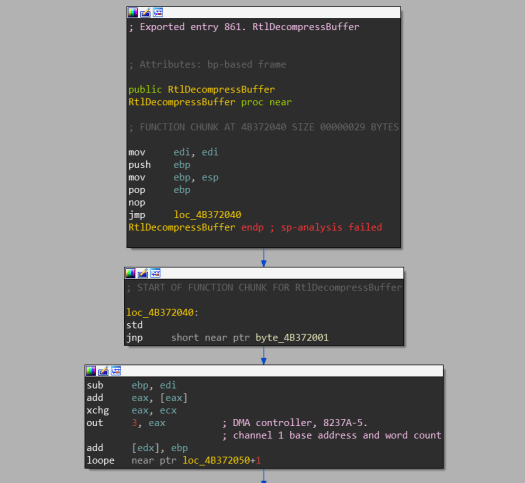 RtlDecompressBuffer (CHPE) (ARM64)