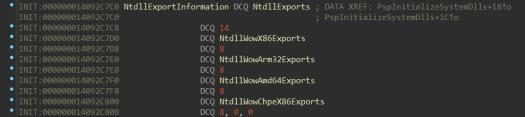 NtdllExportInformation (ARM64)