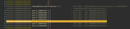 PsWowX86SharedInformation (ARM64)