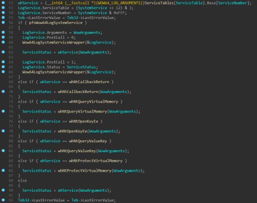 Wow64SystemServiceEx (x64)
