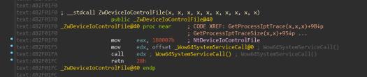 NtDeviceIoControlFile (x64)
